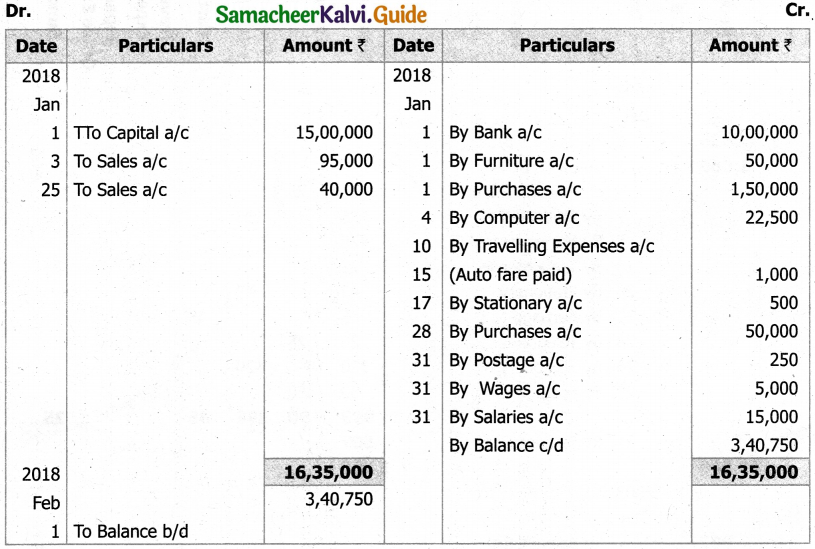Samacheer Kalvi 11th Accountancy Guide Chapter 7 Subsidiary Books – II 51