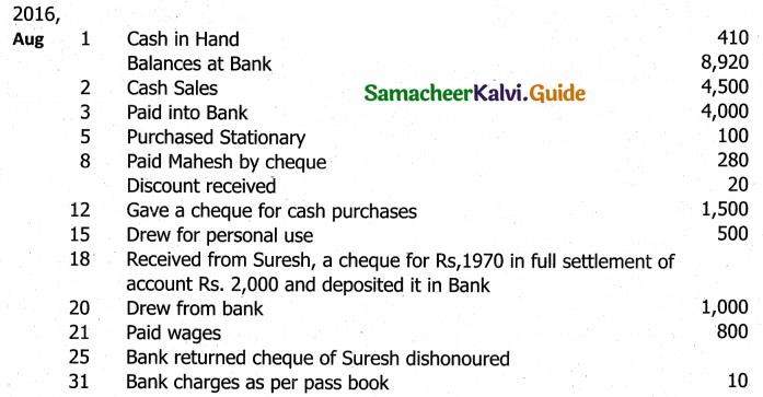 Samacheer Kalvi 11th Accountancy Guide Chapter 7 Subsidiary Books – II 59