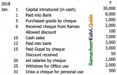 Samacheer Kalvi 11th Accountancy Guide Chapter 7 Subsidiary Books – II 61