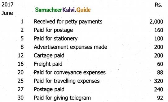 Samacheer Kalvi 11th Accountancy Guide Chapter 7 Subsidiary Books – II 67