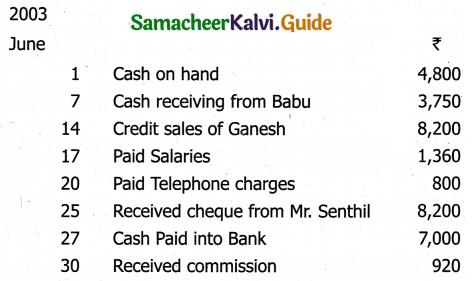 Samacheer Kalvi 11th Accountancy Guide Chapter 7 Subsidiary Books – II 69