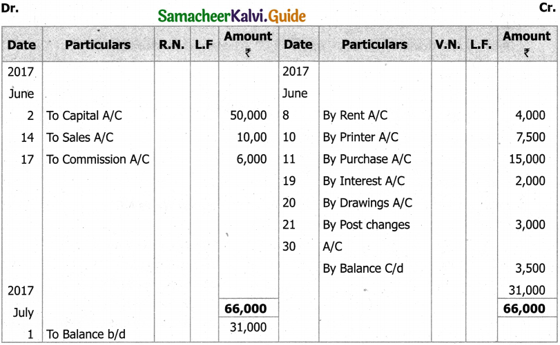 Samacheer Kalvi 11th Accountancy Guide Chapter 7 Subsidiary Books – II 7