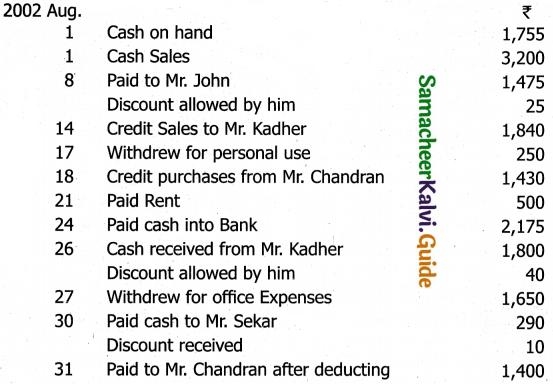 Samacheer Kalvi 11th Accountancy Guide Chapter 7 Subsidiary Books – II 71