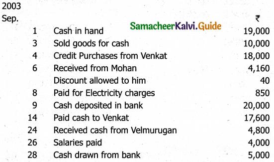 Samacheer Kalvi 11th Accountancy Guide Chapter 7 Subsidiary Books – II 73