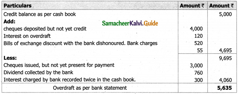 Samacheer Kalvi 11th Accountancy Guide Chapter 8 Bank Reconciliation Statement 11