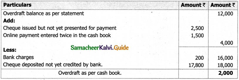 Samacheer Kalvi 11th Accountancy Guide Chapter 8 Bank Reconciliation Statement 25