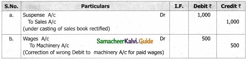Samacheer Kalvi 11th Accountancy Guide Chapter 9 Rectification of Errors 11