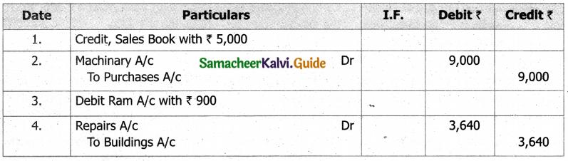 Samacheer Kalvi 11th Accountancy Guide Chapter 9 Rectification of Errors 23