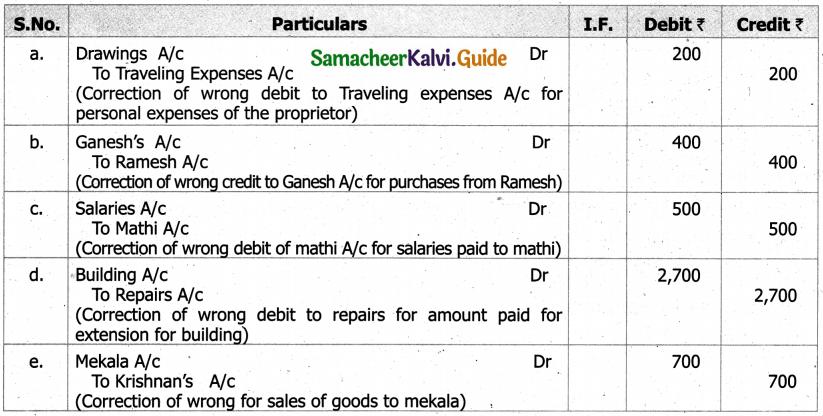 Samacheer Kalvi 11th Accountancy Guide Chapter 9 Rectification of Errors 7