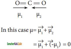Samacheer Kalvi 11th Chemistry Guide Chapter 10 Chemical Bonding 10