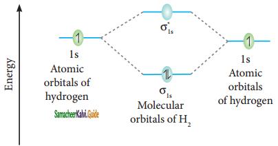 Samacheer Kalvi 11th Chemistry Guide Chapter 10 Chemical Bonding 18