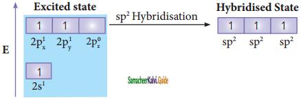 Samacheer Kalvi 11th Chemistry Guide Chapter 10 Chemical Bonding 2