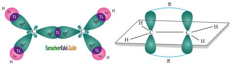 Samacheer Kalvi 11th Chemistry Guide Chapter 10 Chemical Bonding 25