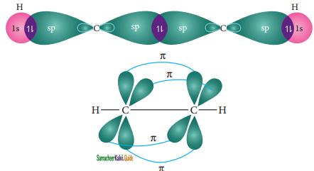 Samacheer Kalvi 11th Chemistry Guide Chapter 10 Chemical Bonding 27