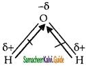 Samacheer Kalvi 11th Chemistry Guide Chapter 10 Chemical Bonding 31