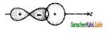 Samacheer Kalvi 11th Chemistry Guide Chapter 10 Chemical Bonding 35