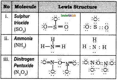 Samacheer Kalvi 11th Chemistry Guide Chapter 10 Chemical Bonding 37