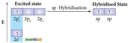 Samacheer Kalvi 11th Chemistry Guide Chapter 10 Chemical Bonding 48