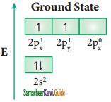 Samacheer Kalvi 11th Chemistry Guide Chapter 10 Chemical Bonding 50