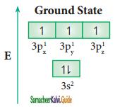 Samacheer Kalvi 11th Chemistry Guide Chapter 10 Chemical Bonding 53