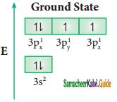 Samacheer Kalvi 11th Chemistry Guide Chapter 10 Chemical Bonding 56