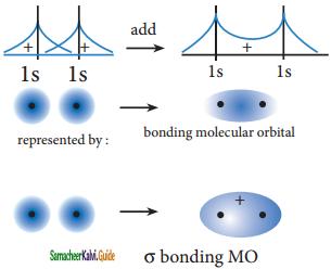 Samacheer Kalvi 11th Chemistry Guide Chapter 10 Chemical Bonding 6