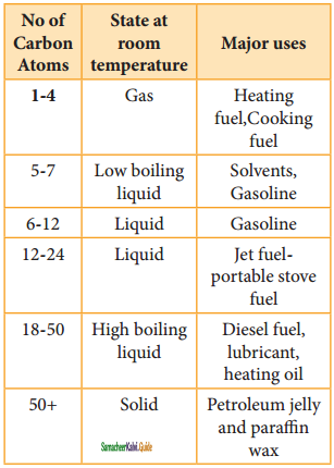 Samacheer Kalvi 11th Chemistry Guide Chapter 13 Hydrocarbons 118