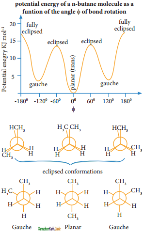 Samacheer Kalvi 11th Chemistry Guide Chapter 13 Hydrocarbons 59