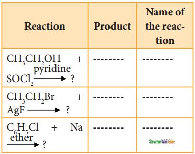 Samacheer Kalvi 11th Chemistry Guide Chapter 14 Haloalkanes and Haloarenes 36
