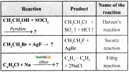 Samacheer Kalvi 11th Chemistry Guide Chapter 14 Haloalkanes and Haloarenes 37
