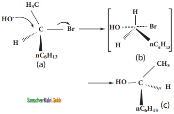 Samacheer Kalvi 11th Chemistry Guide Chapter 14 Haloalkanes and Haloarenes 42