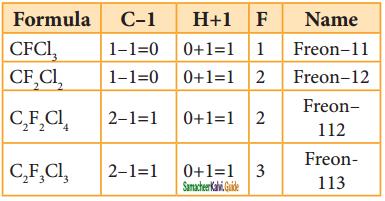 Samacheer Kalvi 11th Chemistry Guide Chapter 14 Haloalkanes and Haloarenes 48