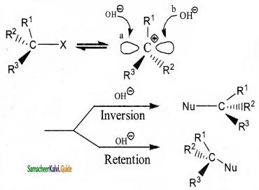 Samacheer Kalvi 11th Chemistry Guide Chapter 14 Haloalkanes and Haloarenes 49