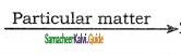 Samacheer Kalvi 11th Chemistry Guide Chapter 15 Environmental Chemistry 10