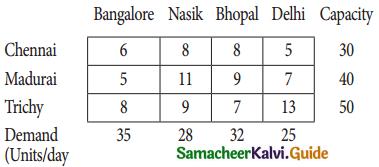 Samacheer Kalvi 12th Business Maths Guide Chapter 10 Operations Research Ex 10.1 10