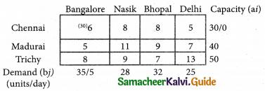 Samacheer Kalvi 12th Business Maths Guide Chapter 10 Operations Research Ex 10.1 11