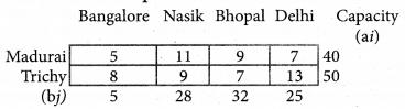 Samacheer Kalvi 12th Business Maths Guide Chapter 10 Operations Research Ex 10.1 12