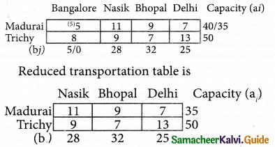 Samacheer Kalvi 12th Business Maths Guide Chapter 10 Operations Research Ex 10.1 13