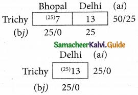 Samacheer Kalvi 12th Business Maths Guide Chapter 10 Operations Research Ex 10.1 16