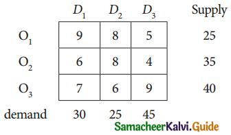 Samacheer Kalvi 12th Business Maths Guide Chapter 10 Operations Research Ex 10.1 18