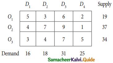 Samacheer Kalvi 12th Business Maths Guide Chapter 10 Operations Research Ex 10.1 2