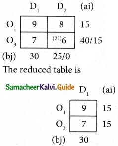 Samacheer Kalvi 12th Business Maths Guide Chapter 10 Operations Research Ex 10.1 22