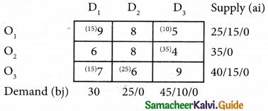 Samacheer Kalvi 12th Business Maths Guide Chapter 10 Operations Research Ex 10.1 24