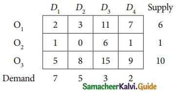 Samacheer Kalvi 12th Business Maths Guide Chapter 10 Operations Research Ex 10.1 25