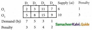 Samacheer Kalvi 12th Business Maths Guide Chapter 10 Operations Research Ex 10.1 27