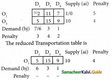 Samacheer Kalvi 12th Business Maths Guide Chapter 10 Operations Research Ex 10.1 29