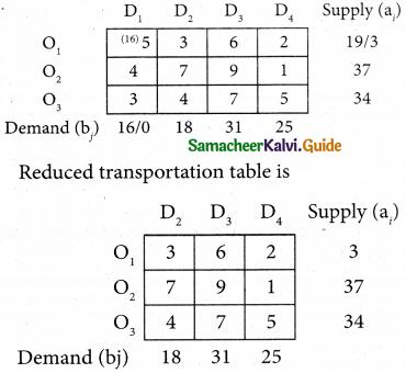 Samacheer Kalvi 12th Business Maths Guide Chapter 10 Operations Research Ex 10.1 3