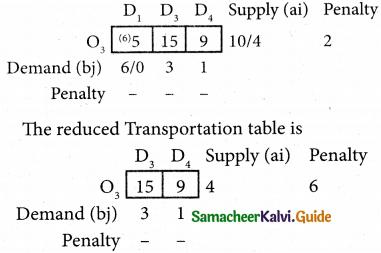 Samacheer Kalvi 12th Business Maths Guide Chapter 10 Operations Research Ex 10.1 30