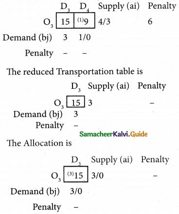 Samacheer Kalvi 12th Business Maths Guide Chapter 10 Operations Research Ex 10.1 31