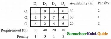 Samacheer Kalvi 12th Business Maths Guide Chapter 10 Operations Research Ex 10.1 35